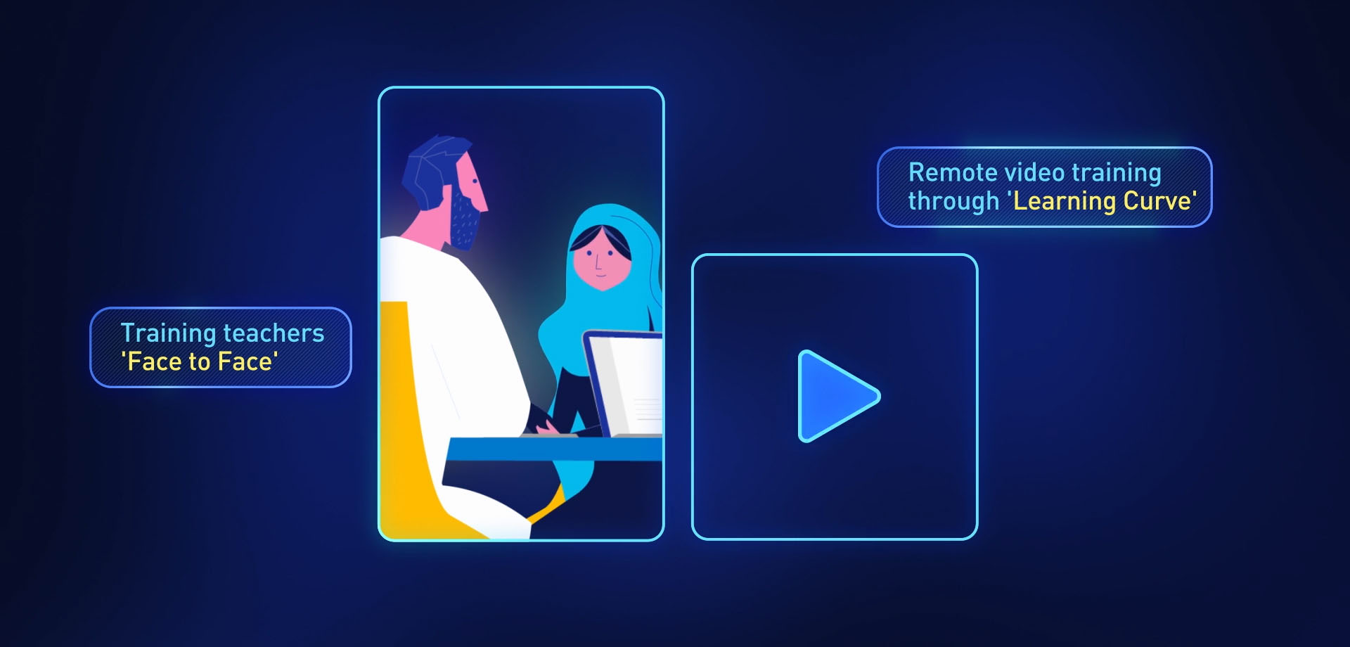 Explainer video by We Are Alive, an animation studio in Dubai and the UK