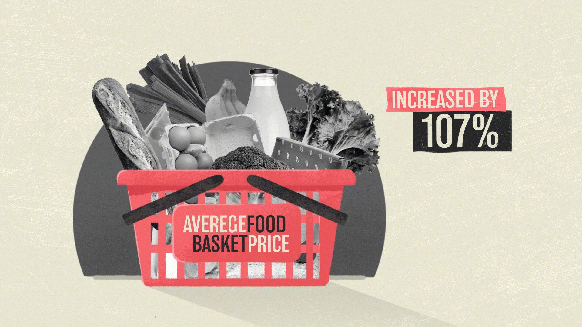 Food basket explainer video design